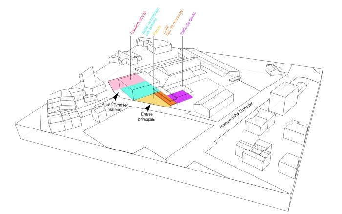 Version 2 organisation spatiale