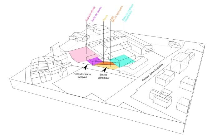 Version 3 organisation spatiale